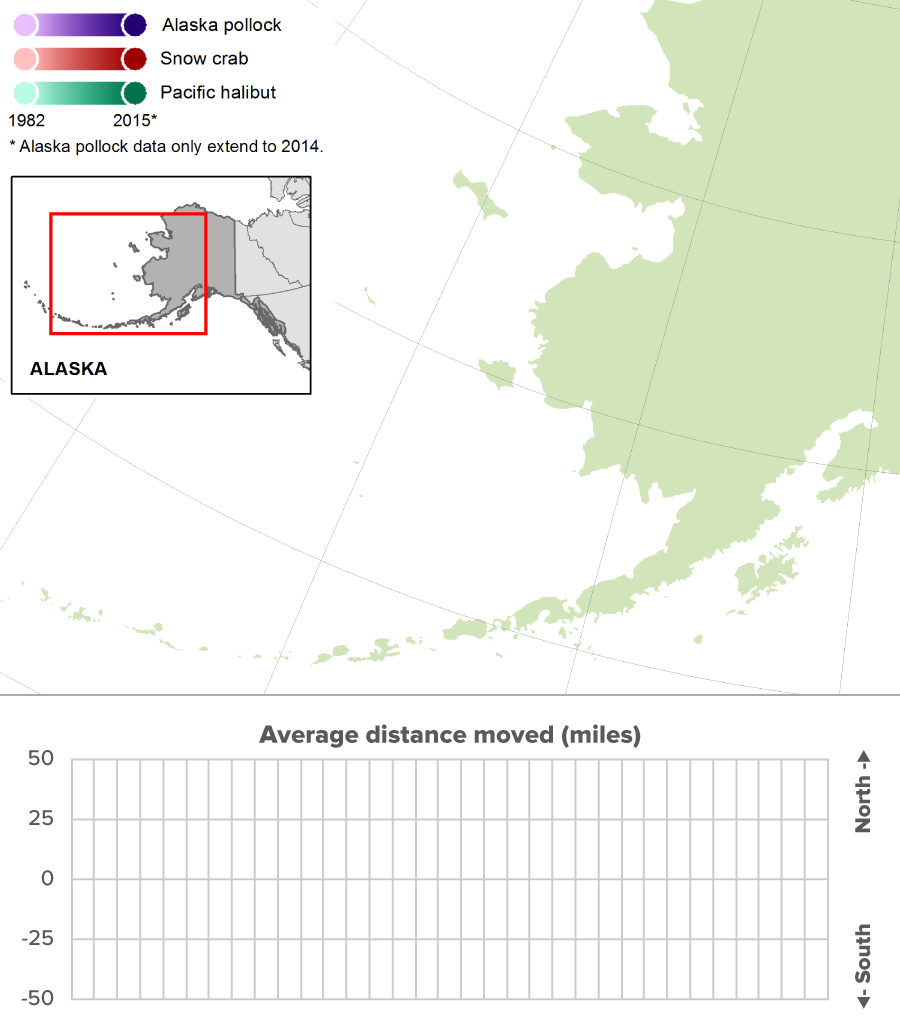 Map of Alaskan Marine Species Distribution