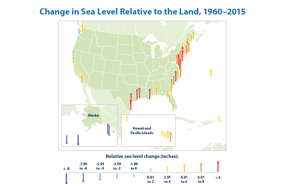 Change in Sea Level Relative to the Land, 1960-2015